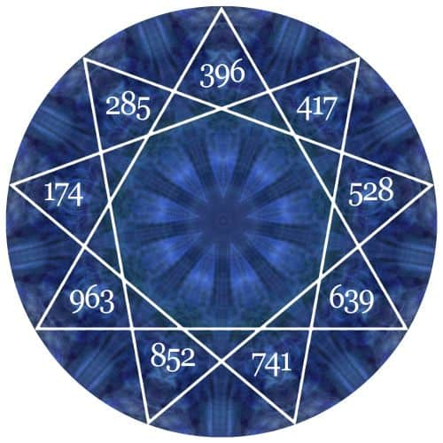 Solfeggio - positive mindset - Meditation Hypnosis