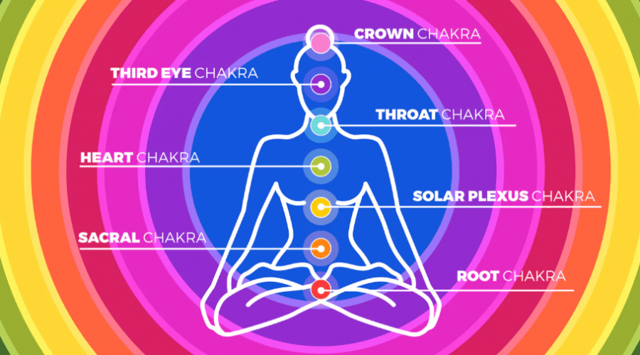 chakra - self-care tips - self care advice
